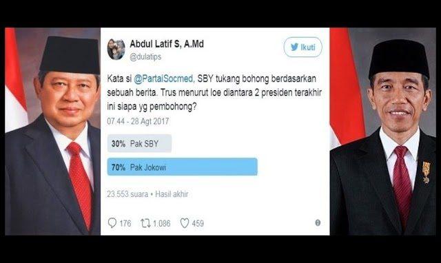 Waoo! Hasil Polling Netizen: 70% Sebut Jokowi Pembohong
