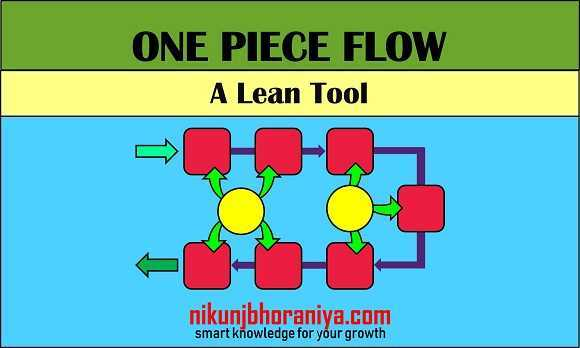 One Piece Flow | Single Piece Flow | Lean Tool | Lean Manufacturing