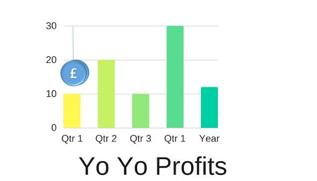 Yo%2BYo%2BProfits.jpg