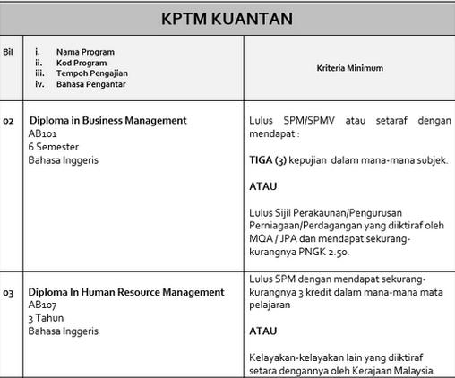 2 Business Management Kptm