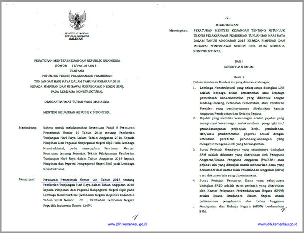 PMK Nomor 55/PMK.05/2018 Tentang Juknis Pelaksanaan Pemberian THR dalam Tahun  Anggaran 2018 kepada Pimpinan dan Pegawai Nonpegawai Negeri Sipil pada Lembaga Nonstruktural