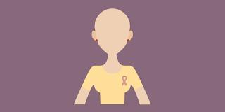 Kanker Payudara Suka Wanita