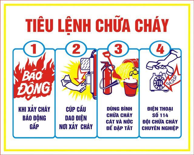 cach-thoat-khoi-dam-chay-chung-cu
