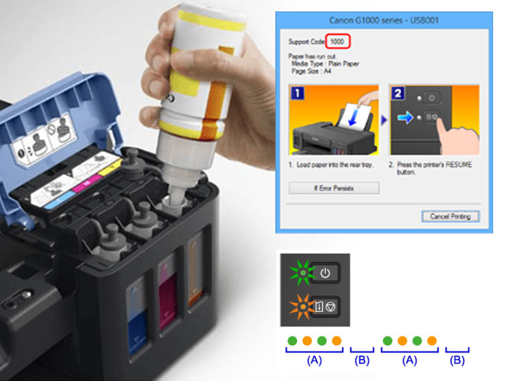 Mengatasi Error lampu indikator kedip pada printer CANON
