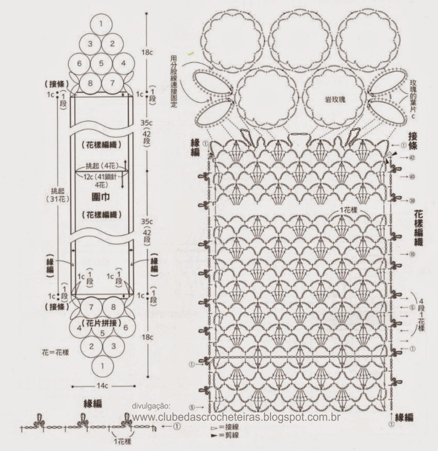 ergahandmade: Crochet Scarf + Diagrams
