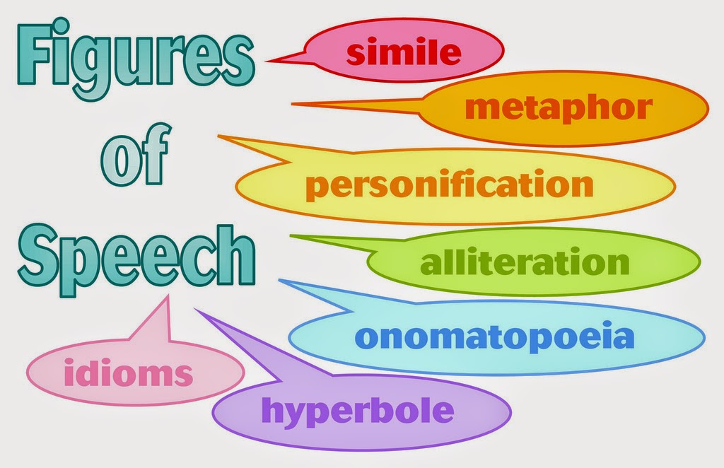 Any kinds of speech