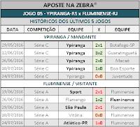 LOTOGOL 813 - HISTÓRICO JOGO 05