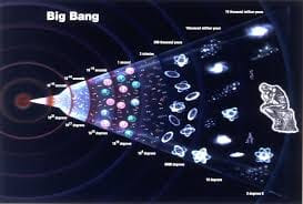 Does big bang really happens