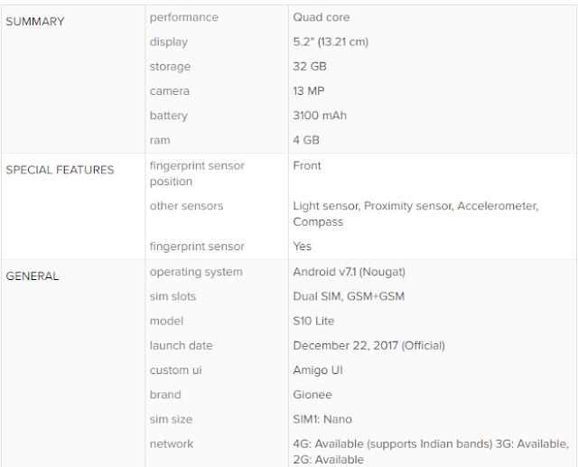 Gionee S10 Lite Price I Specification I Price in India I Specs