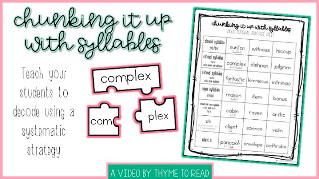 This video tutorial can help you to provide your students with a systematic approach to decoding multi-syllable words.