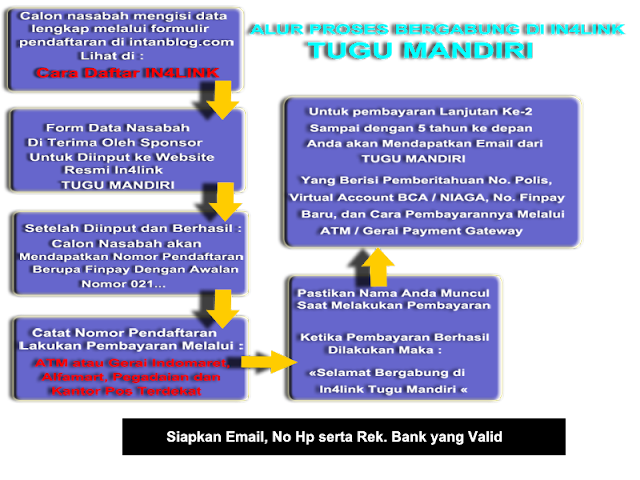 Untitled 1 - Program IN4LINK TM POWER LINK Persembahan Dari Tugu Mandiri