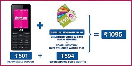 jio phone gift card offer details