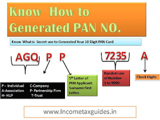 Pan Number,Income-Tax Number,Permanent Account Number, NSDL provide a Income-Tax Number,PAN No.,