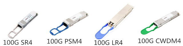 main types of qsfp28 optics
