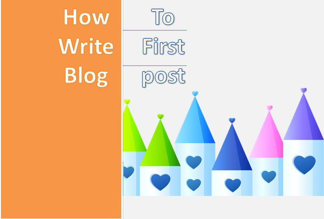 blog par new post kaise likhe