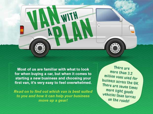 Finding a Perfect Van for Business Needs (Infographics) : eAskme