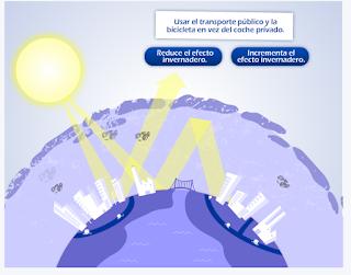 https://www.endesaeduca.com/Endesa_educa/recursos-interactivos/el-uso-de-la-electricidad/juego-efecto-invernadero