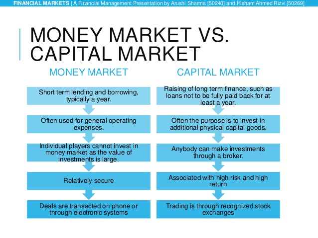 Money Market Tips Financial Markets Capital Vs Money. Nursing Schools In Bradenton Fl. Jesuit College Preparatory School Of Dallas. Mortgage Brokers In Texas Apex Alarm Company. What Is Bachelor Degree Dive Travel Insurance. Cash For Junk Cars San Jose Opening An Llc. Fort Lauderdale Dui Lawyers At&t 1070 Manual. Complain About Insurance Company. Online Marketing Consulting Services