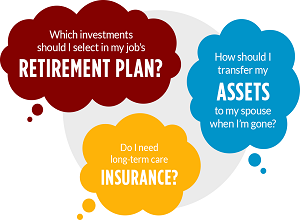 Insurance and your Financial Retirement