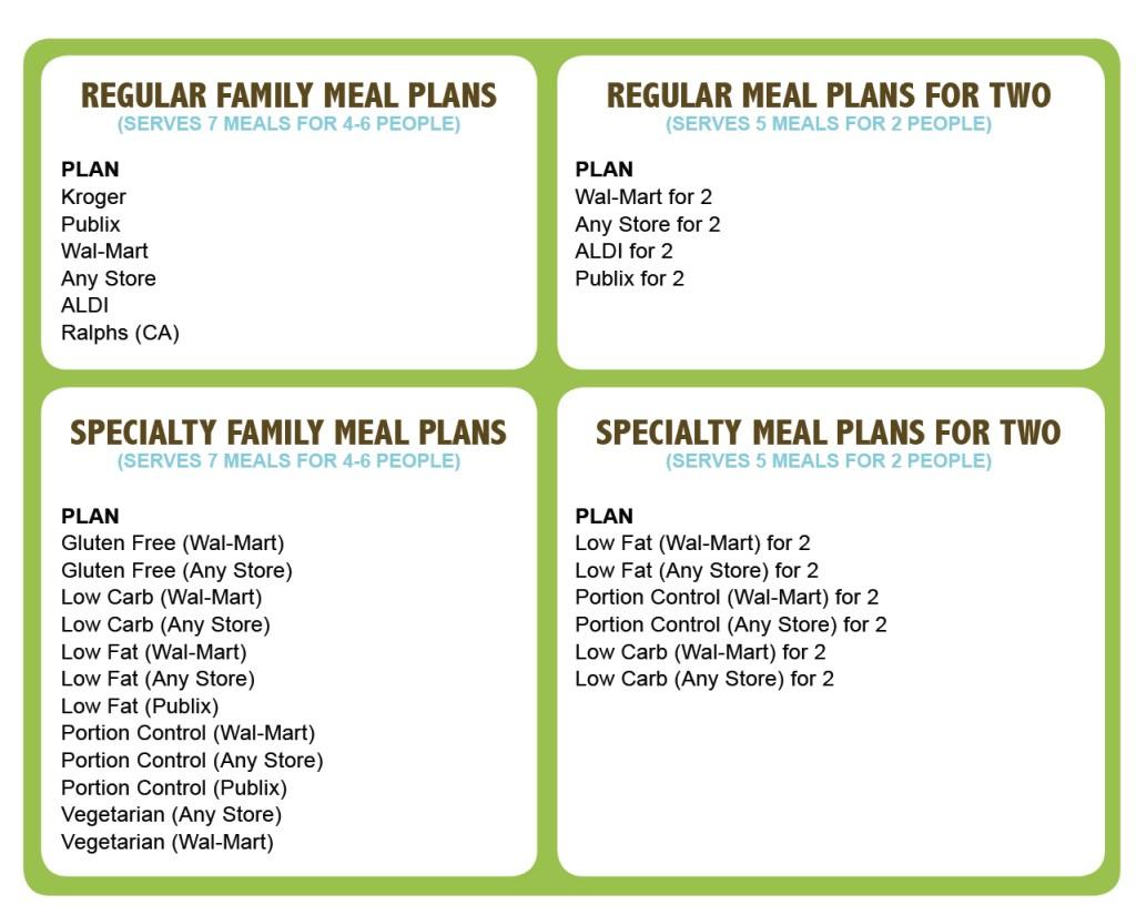 Low Fatt Free Low Fatt Menu Plan