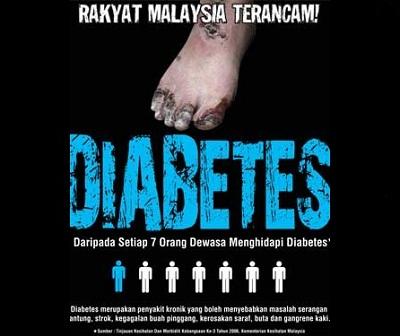 Image result for buta akibat diabetes malaysia