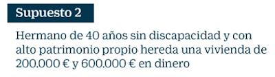 Supuesto 2. Hermano de 40 años sin discapacidad y con alto patrimonio hereda una vivienda de 200.000€ y 600.000€ en dinero