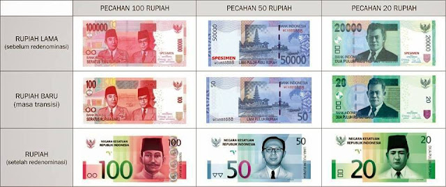 Nominal Rupiah
