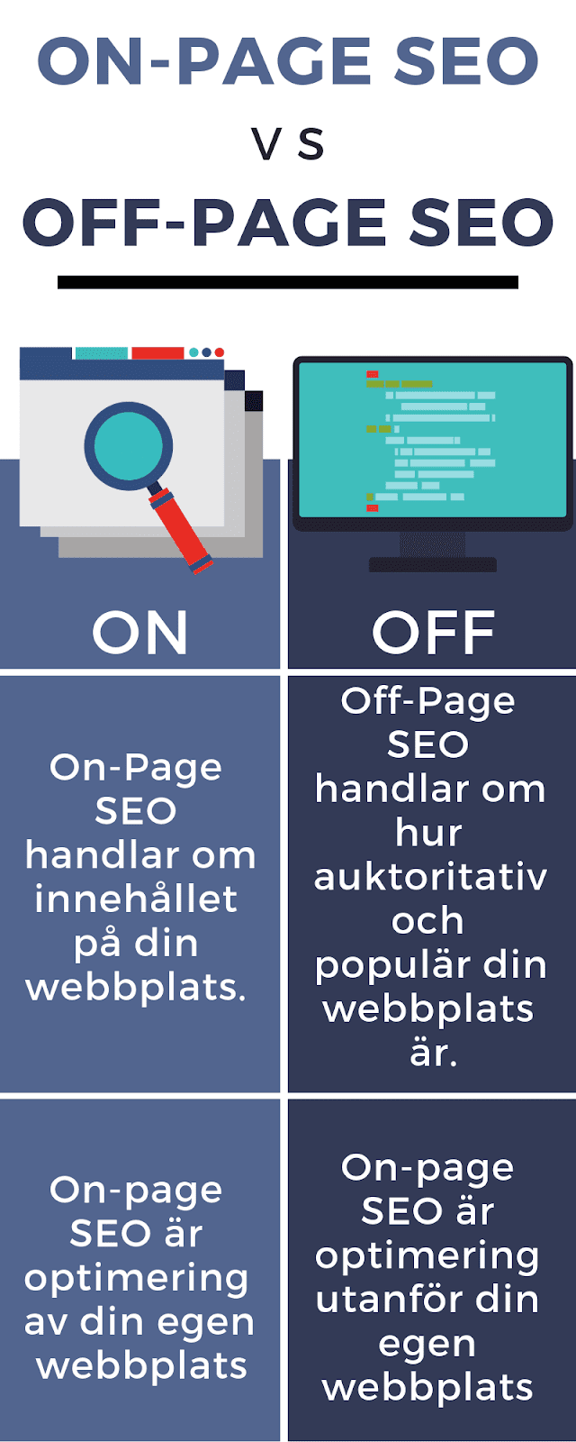 ON Page SEO vs OFF Page SEO