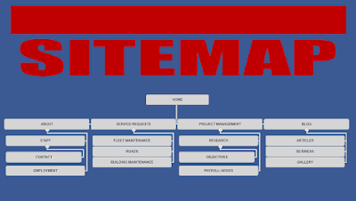 my latest blog what is sitemap and how to submit sitemaps to google