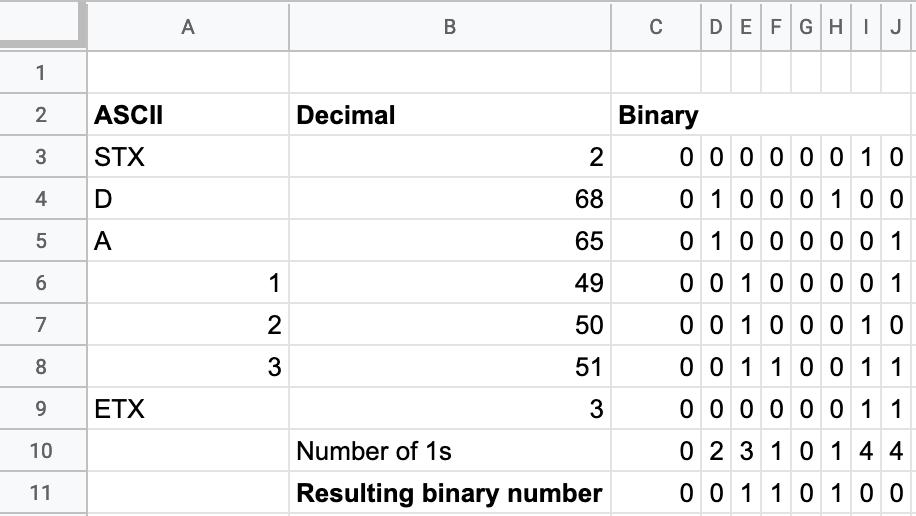 8 bit binary checksums