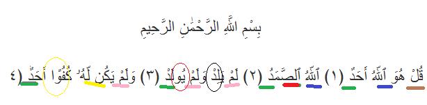 Tajwid Yang Mudah Dalam Al Quran Masrozak Dot Com