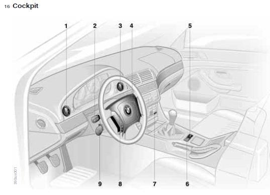 repair-manuals: BMW 5-Door/Wagon 2000 Owners Manual