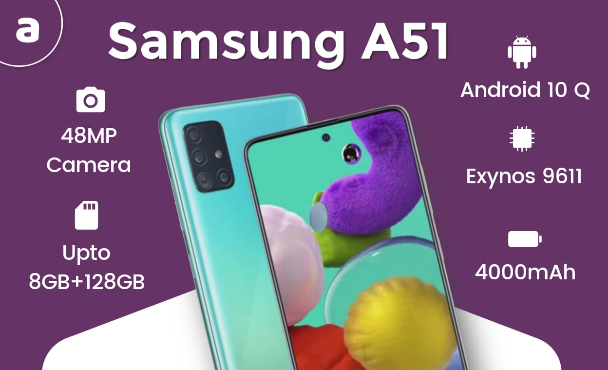 Samsung Galaxy A51 Features
