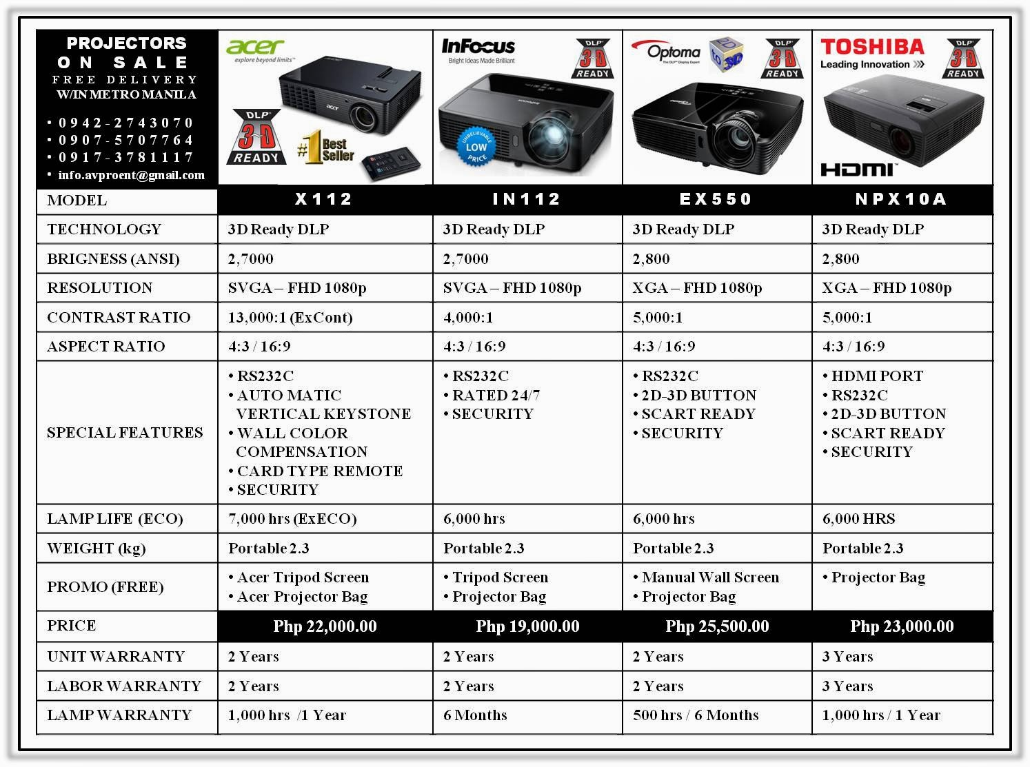 List of new network mobile numbers: Epson EBS18, Epson EBX18