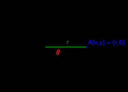 Perbandingan Trigonometri di berbagai Kuadran