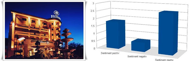 analiza pareri impresii hotel hilton sibiu
