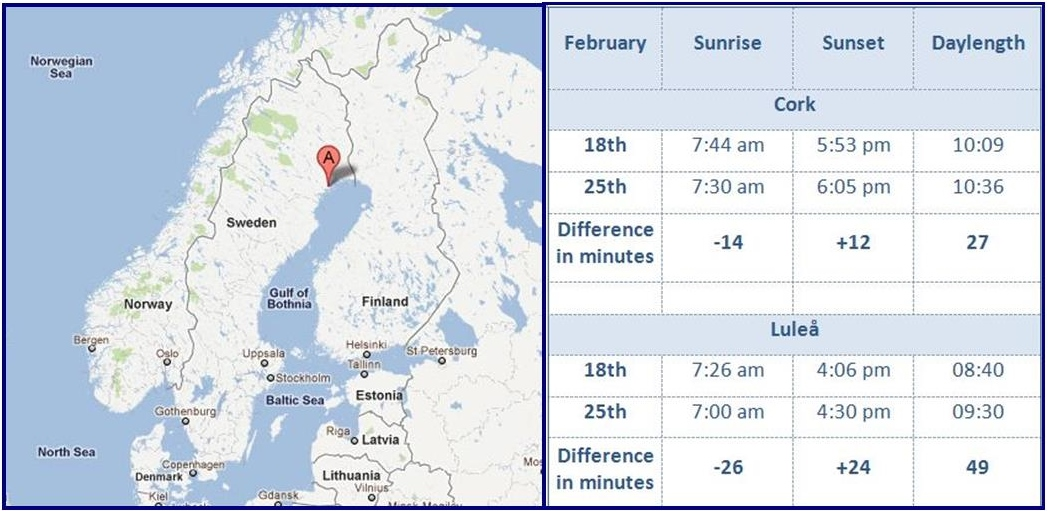 Location Map For Luleå And Sunrise Sunset Table Cork Minutes Are Rounded