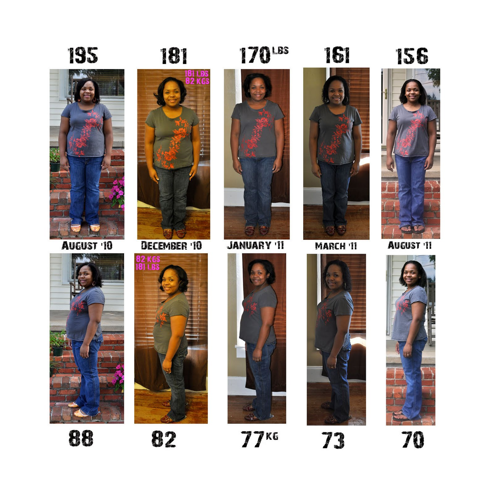life after baby weight loss progress simply cintia