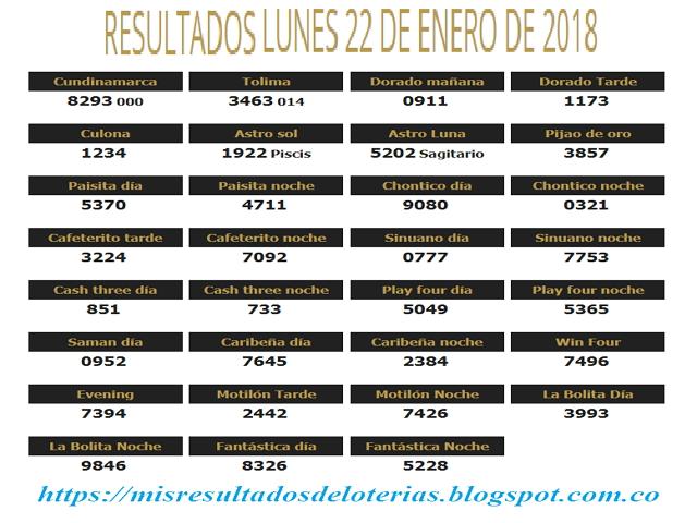 Resultados de las loterías de Colombia | Ganar chance | Resultado de la lotería | Loterias de hoy 22-01-2018