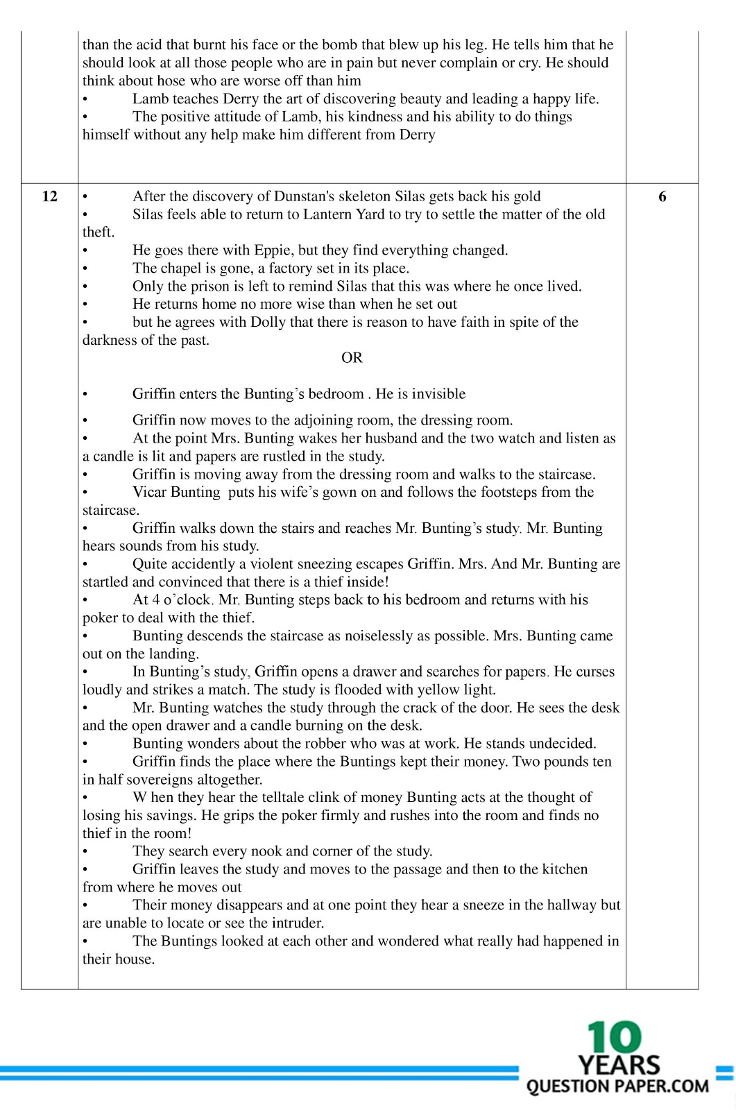 CBSE class 12th English Solved sample paper