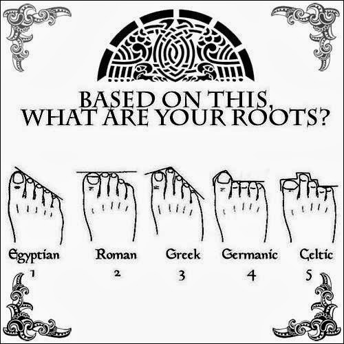 Awesome Quotes: What Are Your Roots