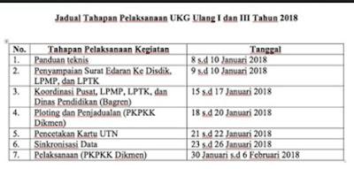 Jadwal UKG Ulang 2018