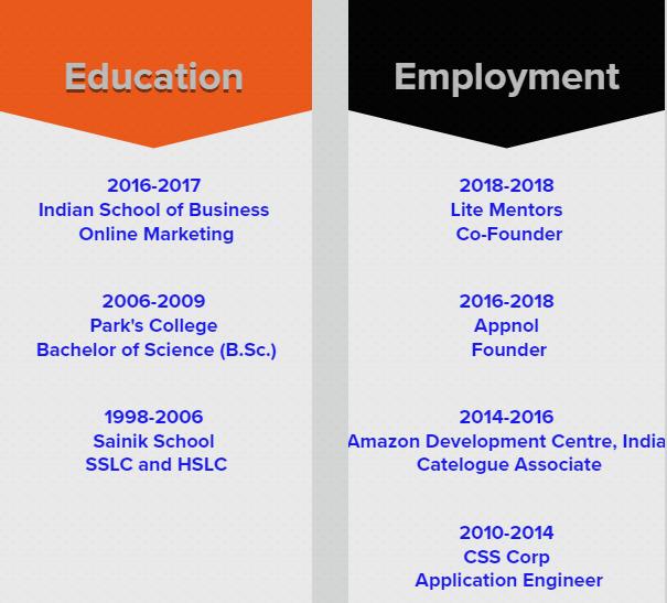 Amudhakumar - Expert in Digital Marketing Training in
