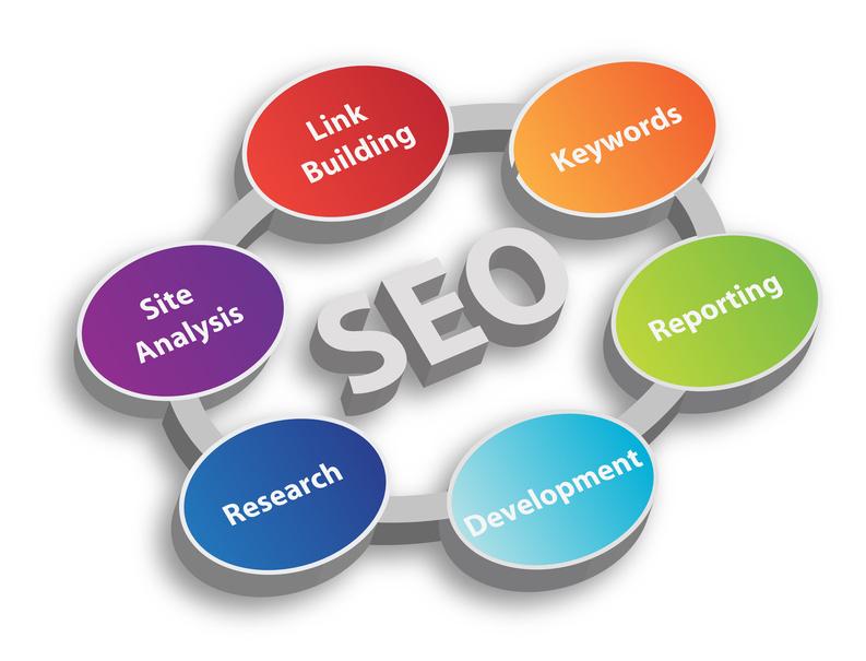May 2018 SEO Professionally Search Engine Optimization