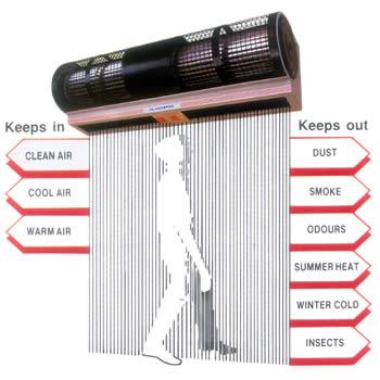 Ruang Bilik Atau Tamu Yang Dipasang Dengan Penyaman Udara Tadi Sebaiknya Hendaklah Tertutup Jika Terpaksa Membuka Pintu Untuk Keluar Masuk
