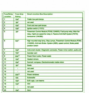 Fuse Bbox Bford B Bsuv Bdiagram Blegend on 2006 Ford Freestyle Fuse Box Diagram