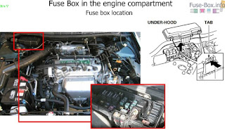 Fuse box honda accord vtil
