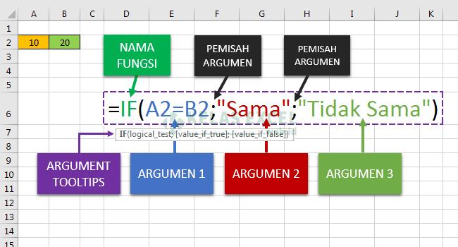 Bagian-Bagian Struktur Function/Fungsi Excel