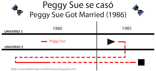 Peggy Sue se Casó (Peggy Sue Got Married)
