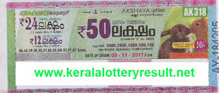 KERALA LOTTERY, kl result yesterday, kerala lottery results today live, lottery results, lotteries results, keralalotteries, kerala lottery, keralalotteryresult, kerala lottery result,   kerala lottery result live, kerala lottery results, kerala lottery today, kerala lottery result today, kerala lottery results today, today kerala lottery   result, kerala lottery result 8-11-2017, Akshaya lottery results, kerala lottery result today Akshaya, Akshaya lottery result, kerala lottery result   Akshaya today, kerala lottery Akshaya today result, Akshaya kerala lottery result, AKSHAYA LOTTERY AK 318 RESULTS 8-11-2017,   AKSHAYA LOTTERY AK 318, live AKSHAYA LOTTERY AK-318, Akshaya lottery, kerala lottery today result Akshaya, AKSHAYA LOTTERY   AK-318, today Akshaya lottery result, Akshaya lottery today result, Akshaya lottery results today, today kerala lottery result Akshaya, kerala   lottery results today Akshaya, Akshaya lottery today, today lottery result Akshaya, Akshaya lottery result today, kerala lottery result live, kerala   lottery bumper result, kerala lottery result yesterday, kerala lottery result today, kerala online lottery results, kerala lottery draw, kerala lottery   results, kerala state lottery today, kerala lottare, keralalotteries com kerala lottery result, lottery today, kerala lottery today draw result, kerala   lottery online purchase, kerala lottery online buy, buy kerala lottery online